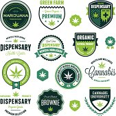 Marijuana product labels
