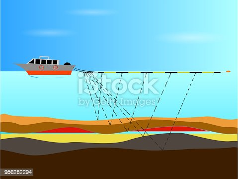 Marine seismic operations at sea, vector illustration