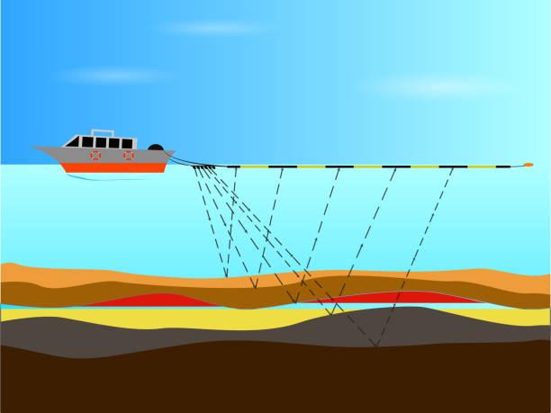 Marine seismic operations at sea Marine seismic operations at sea, vector illustration earthquake stock illustrations