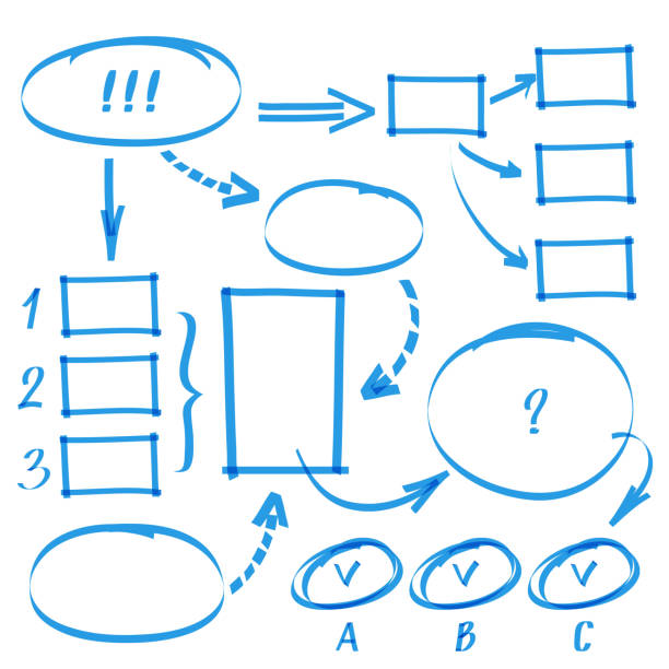 Marker hand drawn chart. Mind map doodle elements vector art illustration