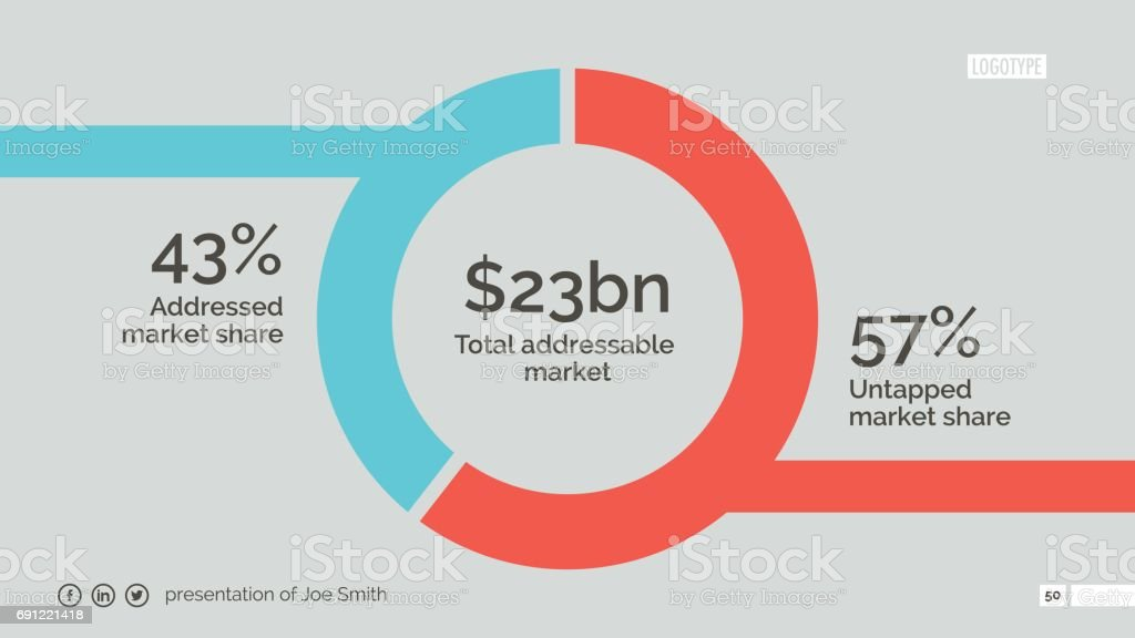 Market Analysis Slide Stock Vector Art  More Images Of Analyzing