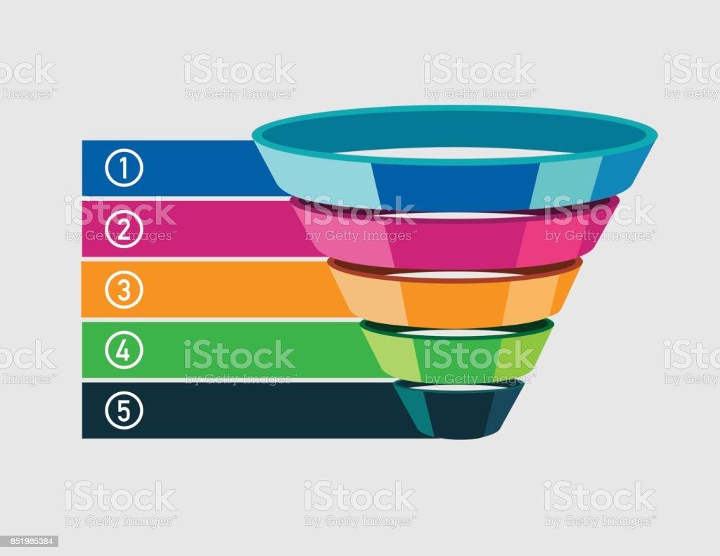 Marketing funnel for presentation vector art illustration