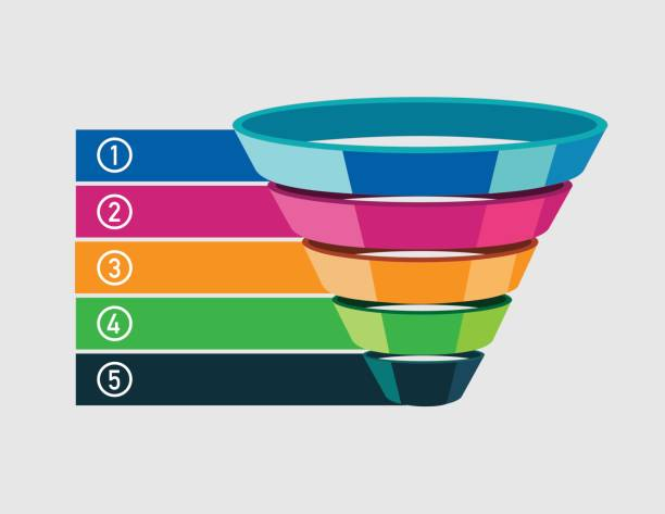 Marketing funnel for presentation Useful funnel graphics for marketing and sales strategy sales occupation stock illustrations