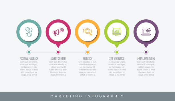 marketing-infografik - social media infografiken stock-grafiken, -clipart, -cartoons und -symbole