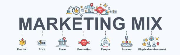 ilustraciones, imágenes clip art, dibujos animados e iconos de stock de marketing mix 7p bandera icono de web para negocios y marketing, precio, lugar, promoción, producto, personas y entorno físico. infografía de vector mínimo. - suministros escolares