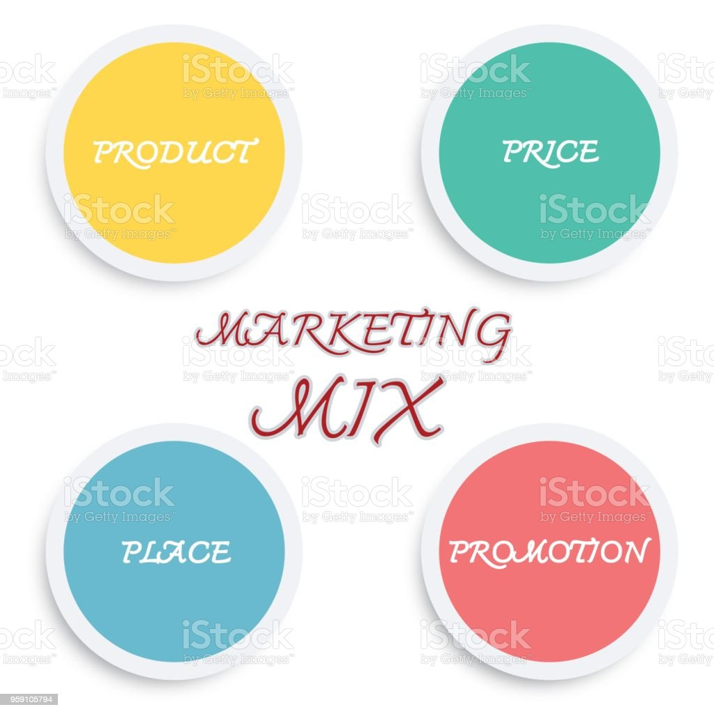 marketing mix 4p's strategy of nestlé pure Marketing mix, a term coined by neil borden, are the ingredients that combine to capture and promote a brand or product's unique selling points, those that product - the first of the four ps of marketing is product a product can be either a tangible good or an intangible service that fulfills a need or want.