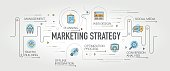Marketing Strategy banner and icons