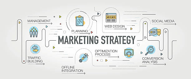 marketing strategy banner and icons - social media infografiken stock-grafiken, -clipart, -cartoons und -symbole