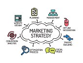 Marketing Strategy. Chart with keywords and icons. Sketch