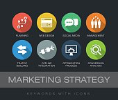 Marketing Strategy chart with keywords and icons. Flat design with long shadows