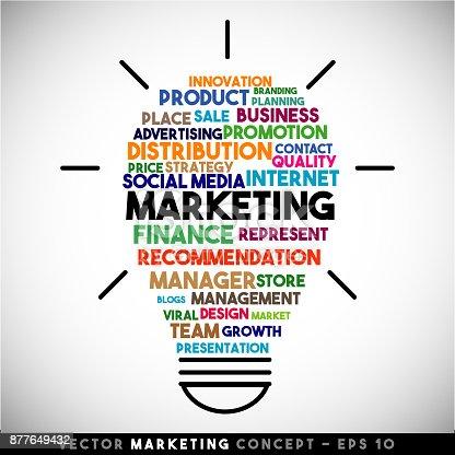 Marketing vector light bulb idea concept. Word cloud.