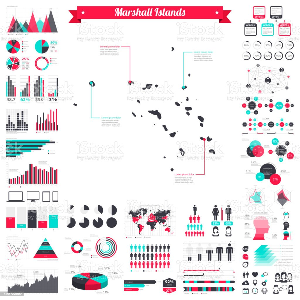 Marshall Islands Map With Infographic Elements Big Creative Graphic ...