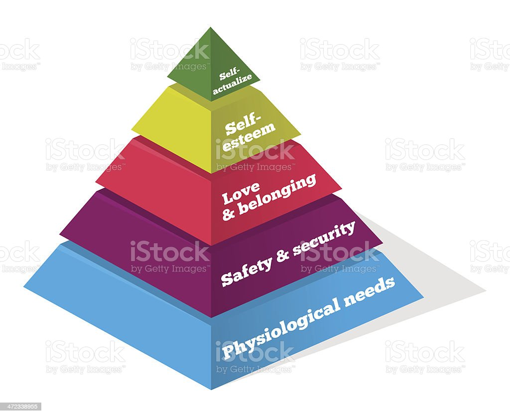 Maslow Psychology Chart royalty-free maslow psychology chart stock vector art & more images of achievement