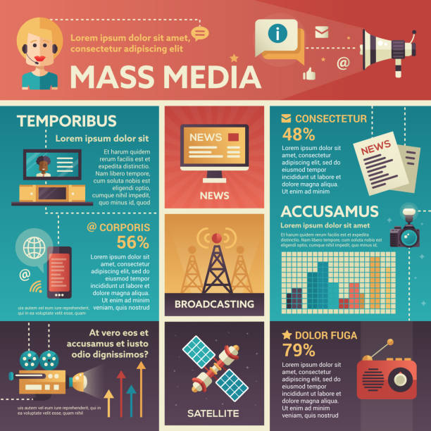 bildbanksillustrationer, clip art samt tecknat material och ikoner med mass media - poster, brochure cover template - paper mass