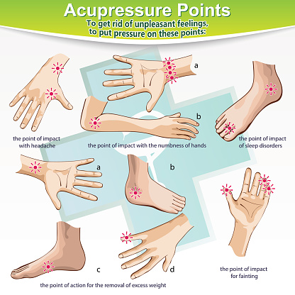 Massage Therapy Acupressure Points Stock Illustration ...