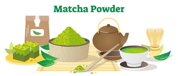 抹茶パウダー概念ベクトル イラスト集、日本のお茶。 - 抹茶点のイラスト素材/クリップアート素材/マンガ素材/アイコン素材