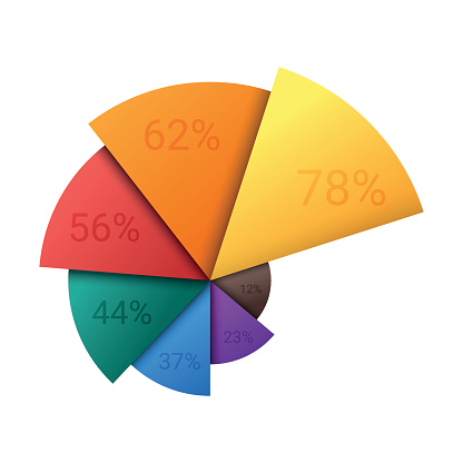 Material design pie chart