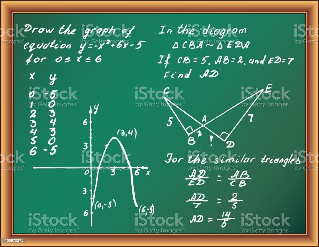 Math Equations on Chalk Board royalty-free stock vector art