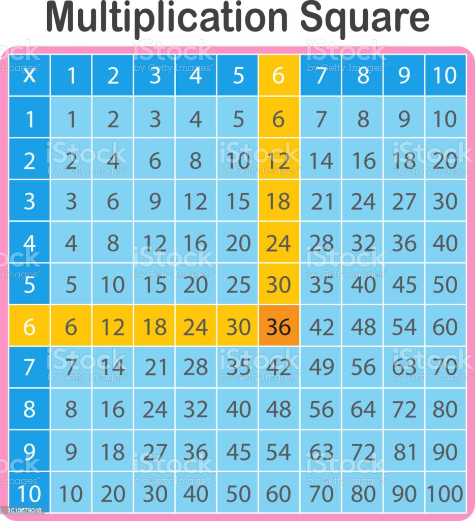 A Math Multiplication Square Stock Vector Art & More Images of Art ...