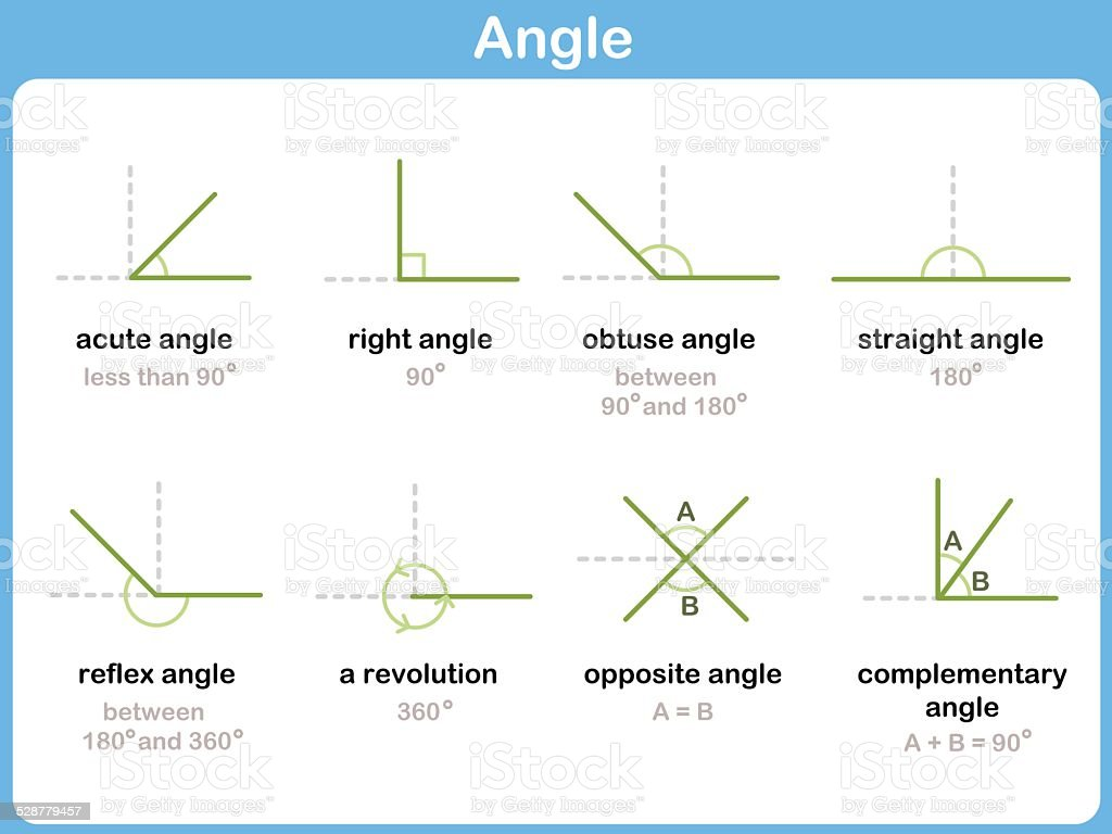 Mathematical Angles Signs Worksheet For Kids Stock Vector Art More