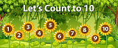 Mathematics count number forest background