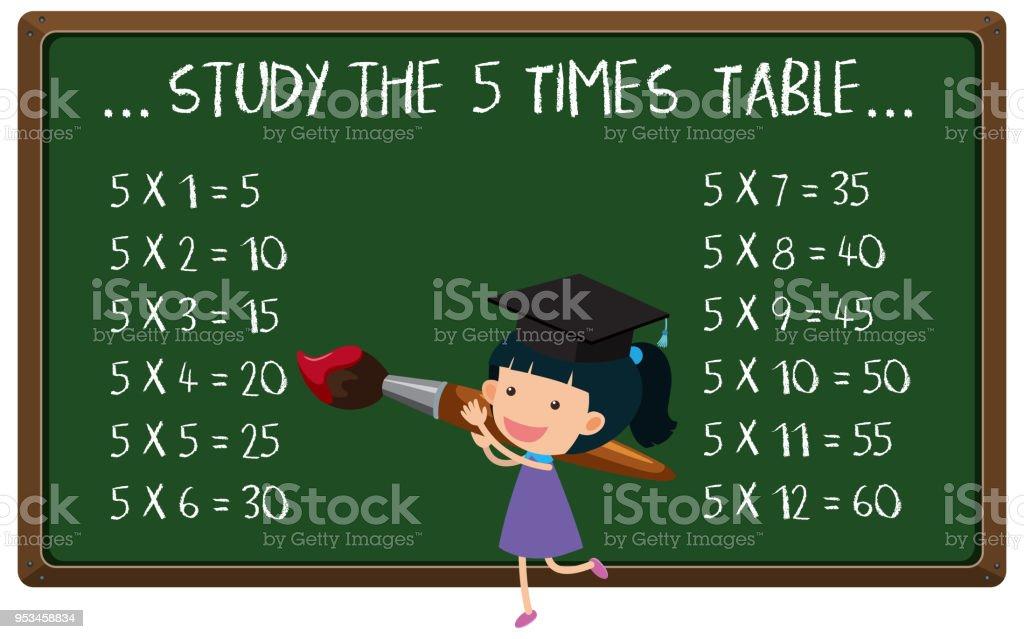 Gemütlich Gemeinsame Arbeitsblätter Mathematik 7. Klasse Kern Fotos ...