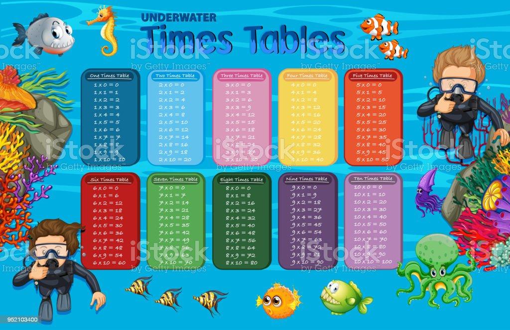 Mathematik Unterwasser Mal Tabellen Stock Vektor Art und mehr Bilder ...