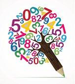 Maths education tree