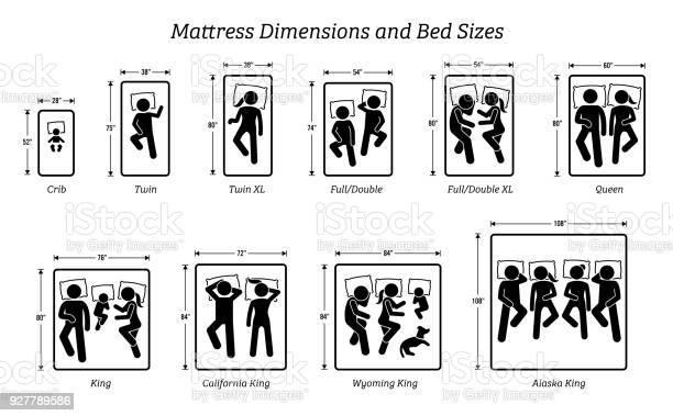 Mattress dimensions and bed sizes vector id927789586?b=1&k=6&m=927789586&s=612x612&h=6wh7noqetpgpkd7jmoaetmw9cjjlhfdrwkwhaqv4miq=