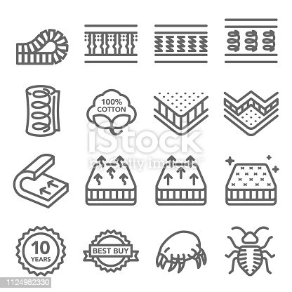 Mattress Vector Line Icon Set. Contains such Icons as Cotton, Dust mite, Bed Bug, Bed layer Inside and more. Expanded Stroke