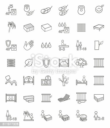 The types of mattresses. The wooden and metal beds and bases for beds. Vector icons. Single color linear image on a white background.