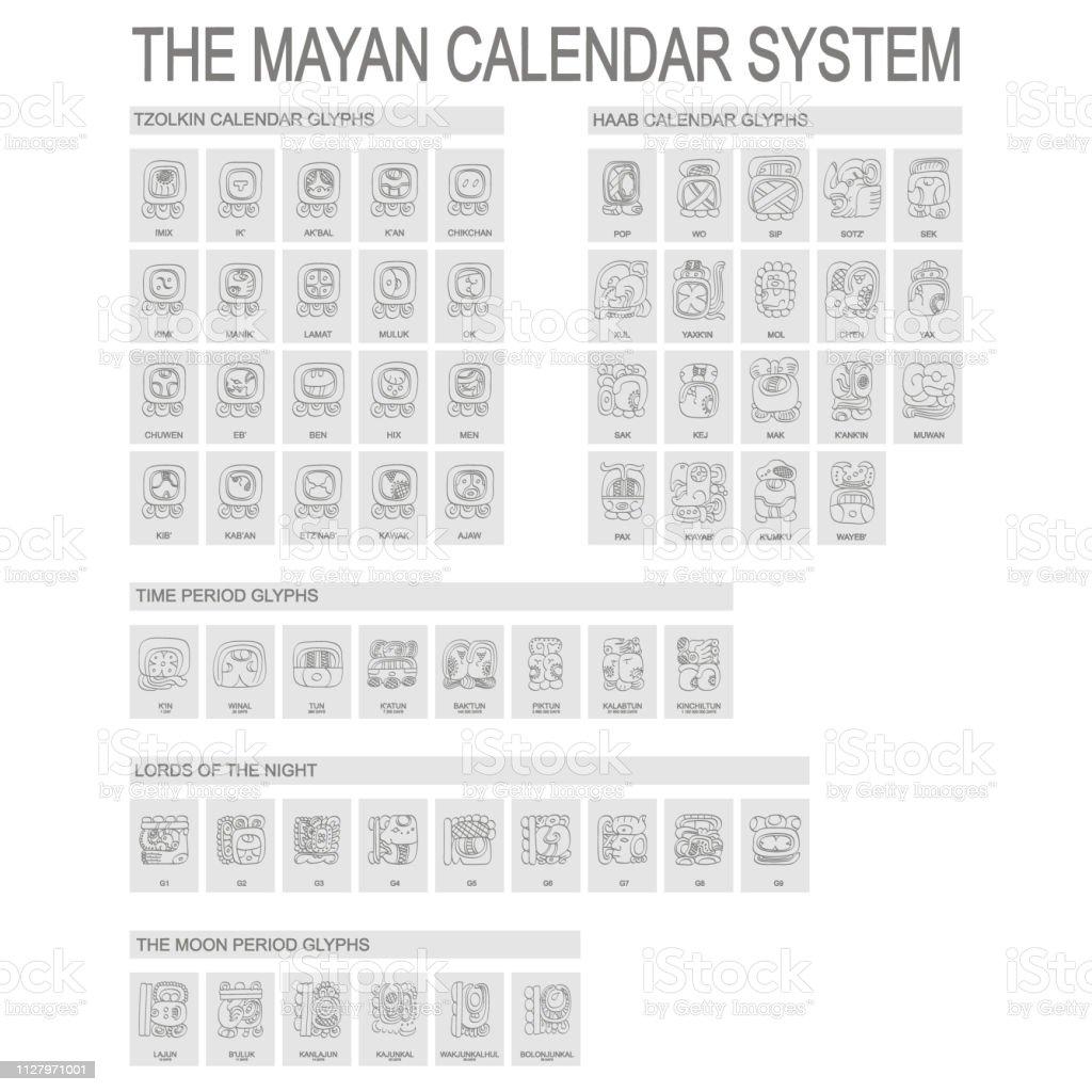 Calendrier Maya Signe.Systeme De Calendrier Maya Et Les Glyphes Associes Vecteurs