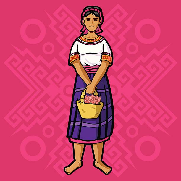 Mazateca (Mexican garment series) vector art illustration