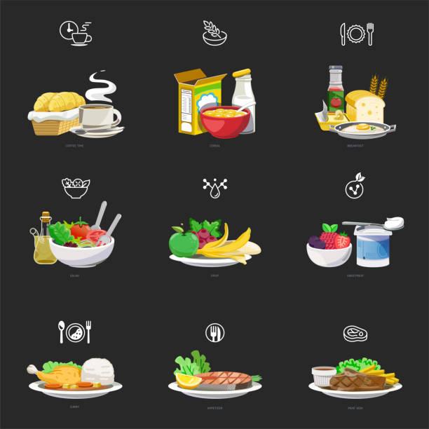 ilustrações de stock, clip art, desenhos animados e ícones de meals of people who should eat in a day helps to grow. - prato