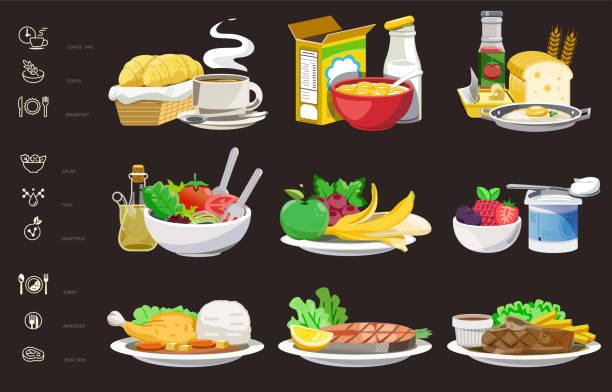 mahlzeiten des menschen, die in einem tag hilft zu wachsen essen sollte. - frühstücksservice stock-grafiken, -clipart, -cartoons und -symbole