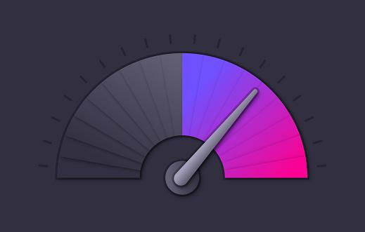 Measurement Speed Gauge Design