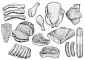 Meat collection illustration, drawing, engraving, ink, line art, vector