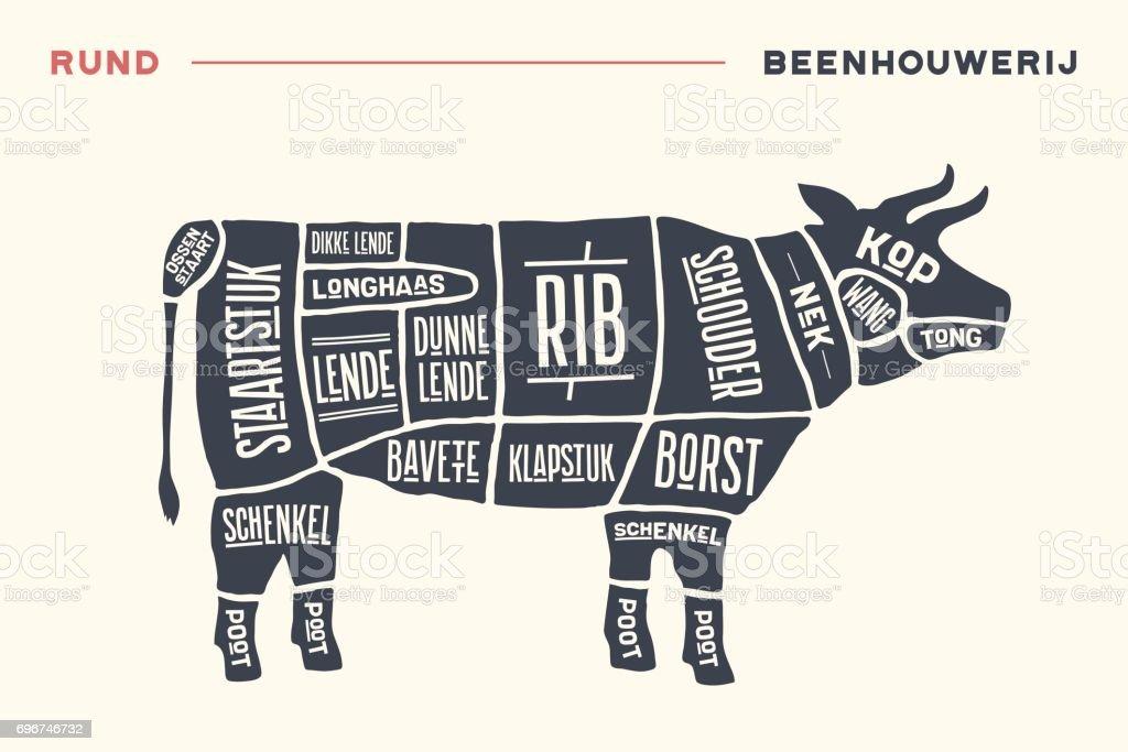 Meat Cuts Poster Butcher Diagram And Scheme Beef Stock Vector Art