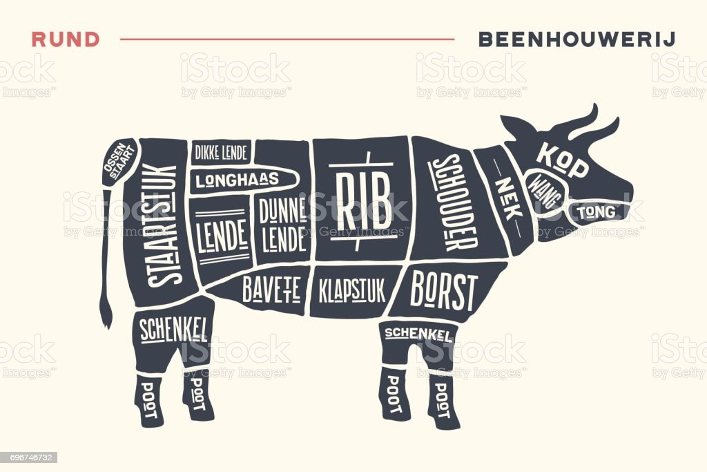 Meat cuts. Poster Butcher diagram and scheme - Beef vector art illustration
