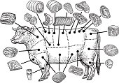 "Meat Cuts - Raw Beef. Pen and ink style illustration of a beef cow and it's meat cuts. Grouped for easy edits. Layers named for easy identification. Check out my ""Vector Food and Utensils"" light box for more."