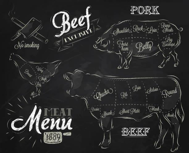 고기류 메뉴판 분필 - 소고기 stock illustrations