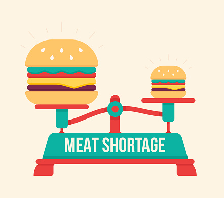 Meat Shortage Hamburger Food Scale