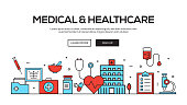 Medical and Healthcare Flat Line Web Banner Design