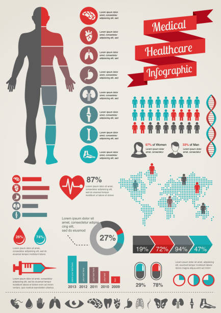 Medical and healthcare infographics Medical and healthcare icons and data infographic female likeness stock illustrations