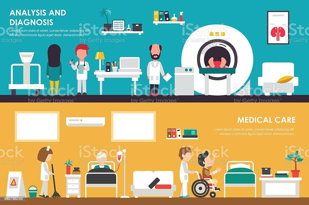 Medical Care, Analisys and Diagnostics flat hospital interior concept web vector art illustration