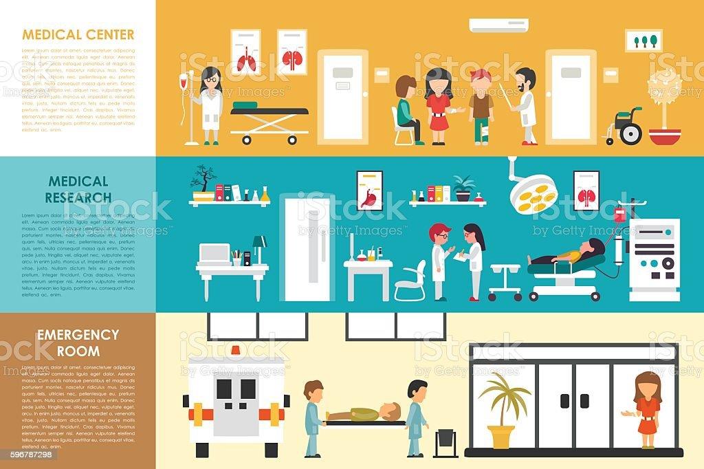 Medical Center Research Emergency Room flat hospital interior concept web vector art illustration