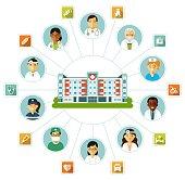 Infographics design elements - doctors, nurses, staff and medicine icons