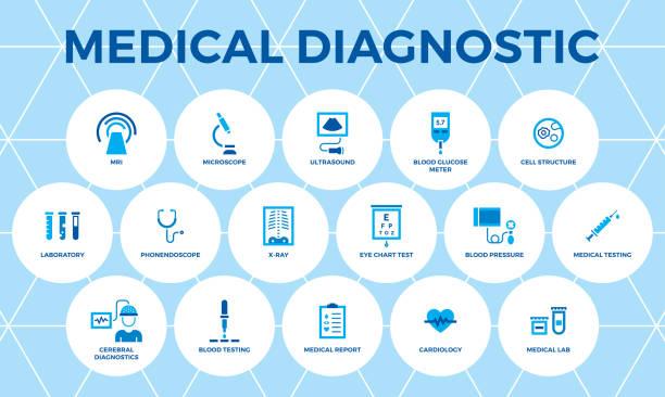 ilustraciones, imágenes clip art, dibujos animados e iconos de stock de conjunto de iconos de vector de diagnóstico médico - oncología