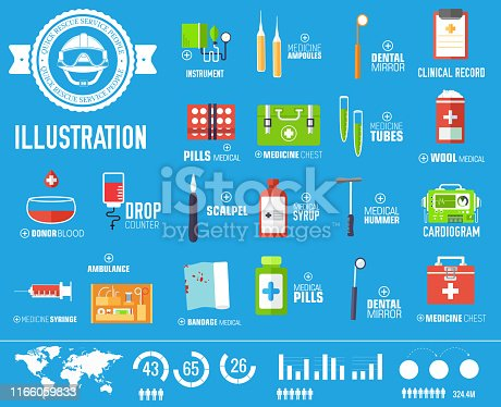 Medical equipment and pharmacy flat icons, pictograms isolated on blue background. Healthcare and treatment tools. First aid, emergency service vector elements for infographic, web.