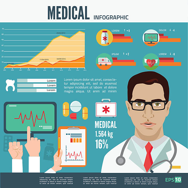 medical infographic elements - autopsy stock illustrations, clip art, cartoons, & icons